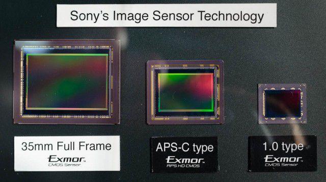cảm biến hình ảnh camera quan sát ccd và cmos