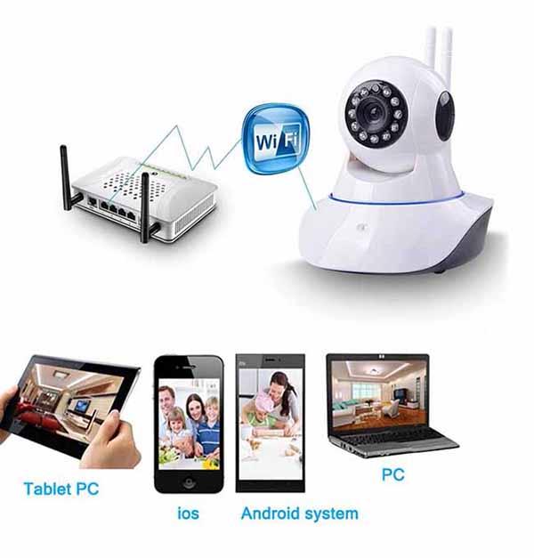 hệ thống camera IP không dây, camera IP chất lượng cao