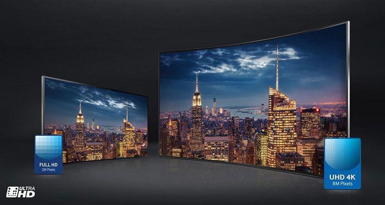 camera quan sát độ phân giải cao FULL HD 16k hình ảnh đẹp