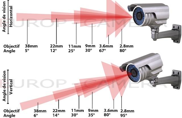 Mua camera ip góc rộng giao tận nơi và tham khảo thêm nhiều sản phẩm Camera giám sát & Webcam khác. Miễn phí vận chuyển toàn quốc cho mọi đơn hàng