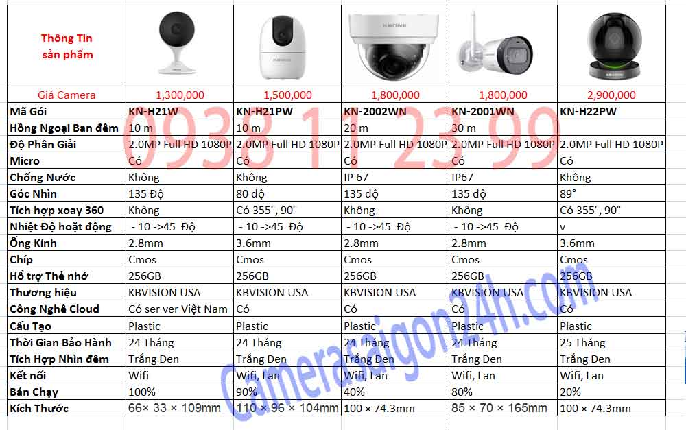 lắp camera wifi cho cửa hàng giá rẻ tiết kiệm