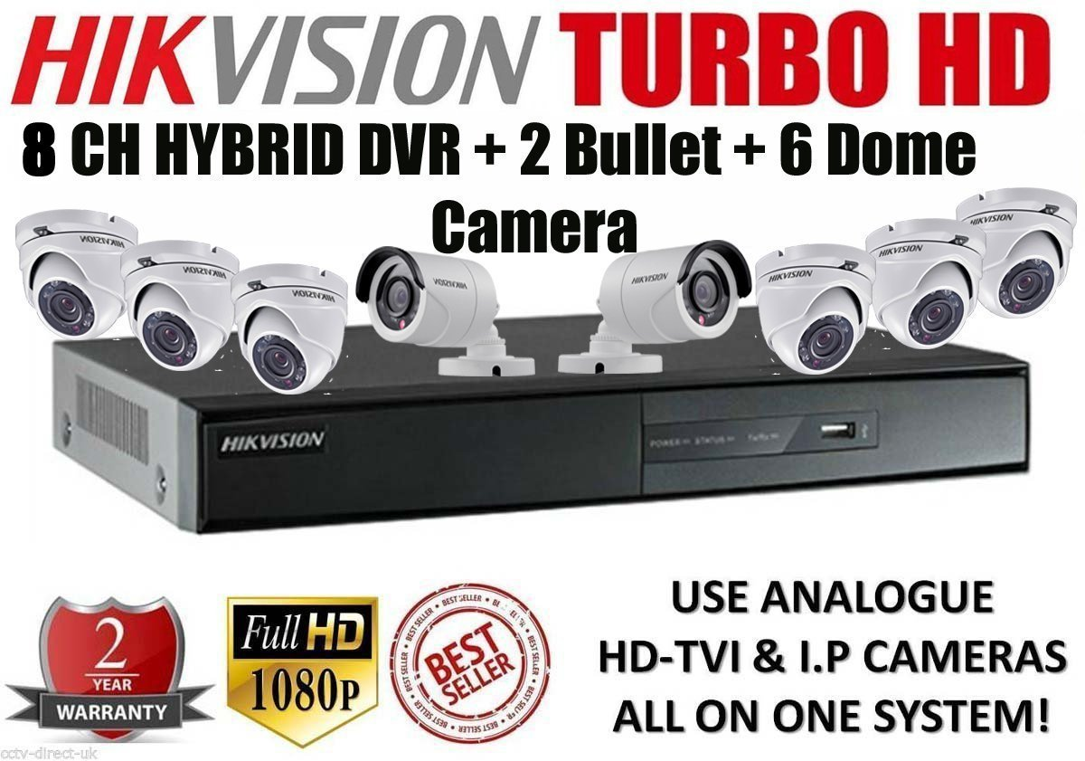 Những camera hay dùng nhiều nhất của hãng camera HIKVISION