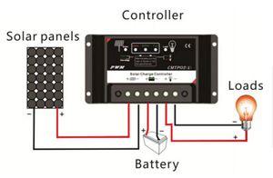 bộ điều khiển năng lượng dùng trực tiếp bình hay năng lượng từ mặt trời