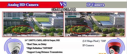 so sánh hình ảnh camera AHD và camera IP