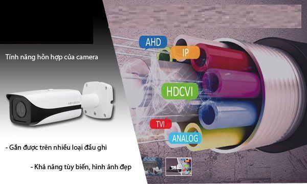 camera tích hợp nhiều công nghệ mới nhất