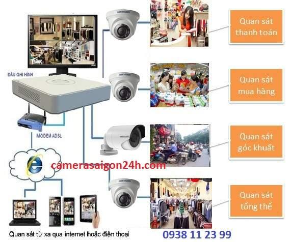 lắp camera quan sát giá rẻ cho cửa hàng