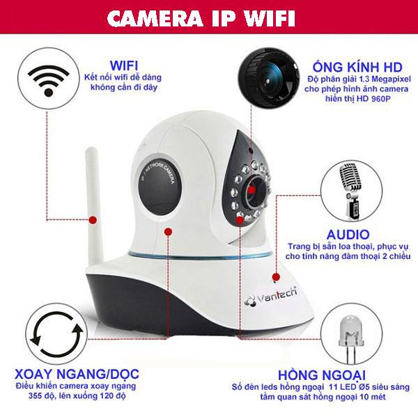 Lắp camera wifi [không dây] giá rẻ nên chọn như thế nào