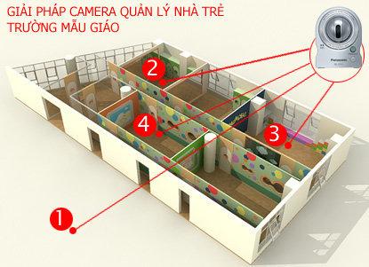 lắp đặt camera quan sát cho nhà trẻ,lắp đặt camera quan sát trường mầm non
