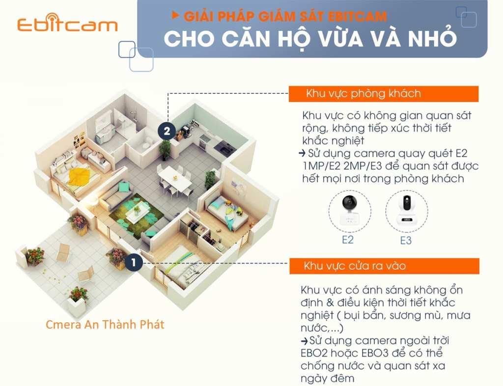 lắp camera giám sát căn hộ camera Ebitcam