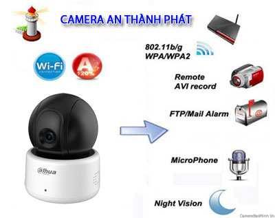 Ưu điểm lắp camera wifi dahua