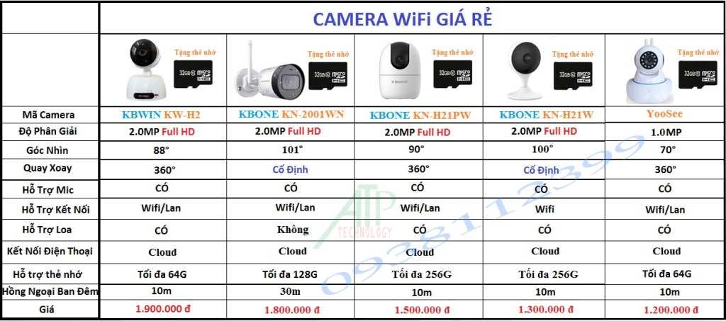 Báo gái camera Wifi chất lượng cao