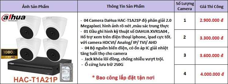 lắp camera quan sát trọn bộ camera Dhua giá rẻ tiết kiệm chi phí
