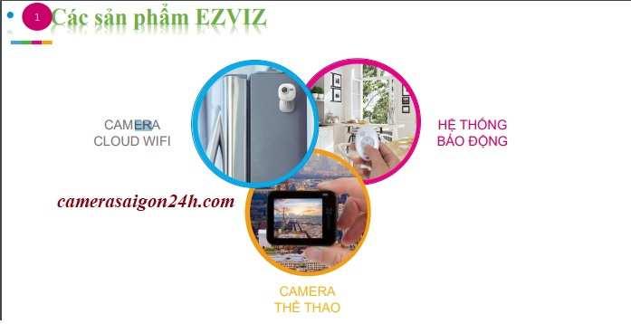 camera quan sát EZVIZ co tot khong