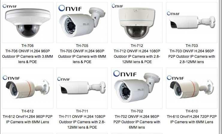 camera quan sát có tích công nghệ onvip