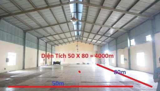 Giải pháp lắp camera giám sát nhà dưởng diện tích 50X80