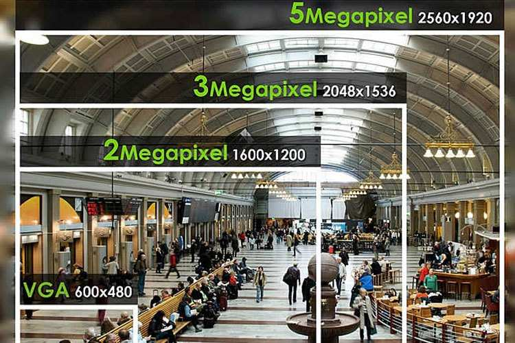 do phan giai camera giam sat  Độ phân giải camera Megapixel là gì? Số Megapixel có quyếtĐộ phân giải (resolution) trong camera quan sát là thước đo chất lượng hình ảnh camera đó có khả năng thu được