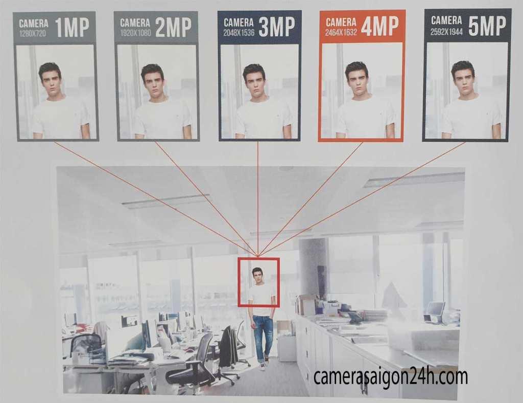lắp camera giám sát Ebitcam chất lượng giá rẻ