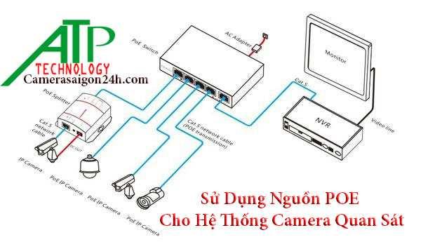 giai phap su dụng poe cho he thong camera