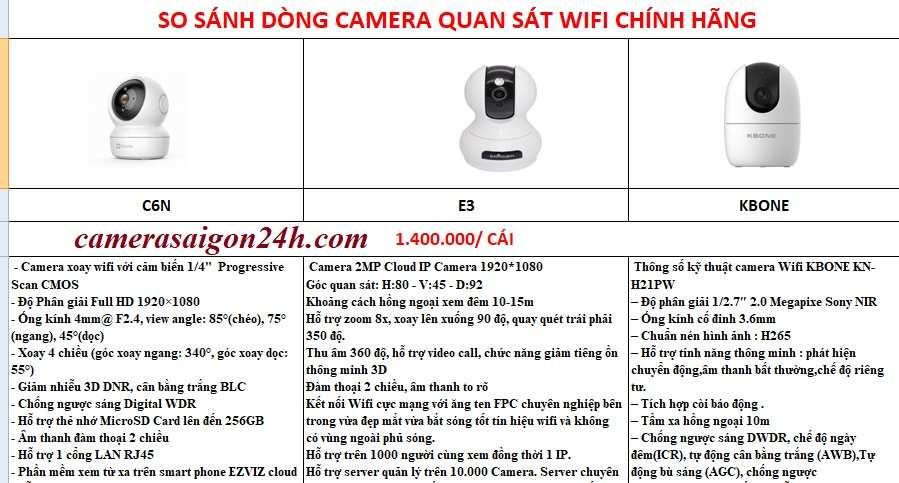 camera wifi chinh hang ezviz co tot khong
