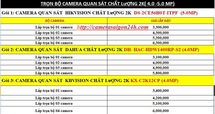 tron bo camera quan sat chat luong co di day