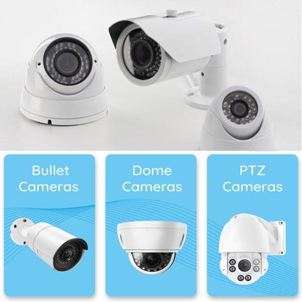 camera quan sát có những loại nào, camera loại nào phổ biến, công nghệ camera lại nào tốt, lắp camera quan sát loại nào rẻ, camera loại nào tốt nhất, lắp camera gia đình chọn loại nao
