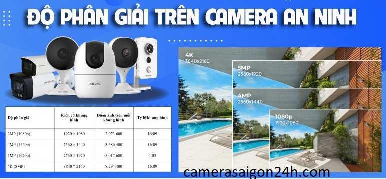 Lắp camera wifi tại Bình Thuận, lắp camera tại phan thiết, lắp đặt camera tại phan thiết, dịch vụ lắp camera tại Bình Thuận, camera wifi tại bình thuận, lắp đặt camera wifi tại phan thiết bình thuận