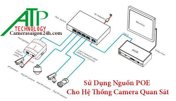 Giải pháp sư dụng nguồn POE cho hệ thống camera quan sát, giải pháp sử dụng nguồn poe, giải pháp sử dụng nguồn POE,giải pháp sử dụng nguồn POE, Camera POE, giải pháp cho hê thống camera quan sát sử dụng nguồn POE.